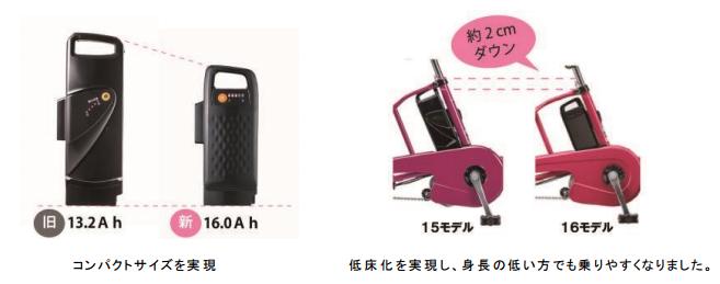 次世代 『リチウムイオンバッテリー』搭載。電動アシスト自転車 「ビビ・EX」、「ギュット・ミニ・EX」を発売  ニュースリリース資料(PDF)